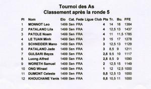 Classt tournoi As186